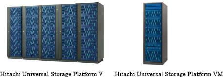 2007 11 6 for Hitachi usp v architecture