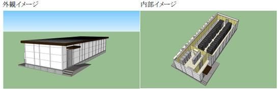 [画像]「フレキシブルデザインコンテナ」の外観および内部イメージ(左)外観イメージ (右)内部イメージ