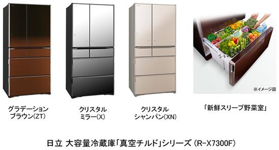 [画像左]Xシリーズ(R-X7300F)(グラデーションブラウン(ZT)、クリスタルミラー(X)、クリスタルシャンパン(XN))、[画像右]「新鮮スリープ野菜室」