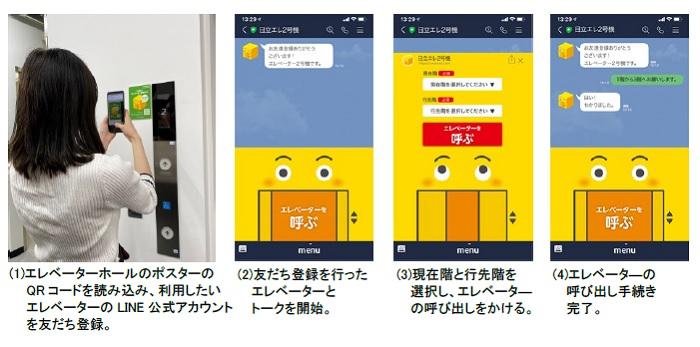 [画像]「LINE連携タッチレスエレベーター呼びサービス」の利用方法