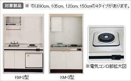 [画像]小型キッチンユニットの場合