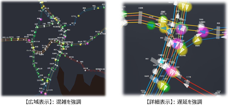 在来線混雑可視化システム:社会情報システム:日立