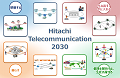 Hitachi Telecommunication 2030