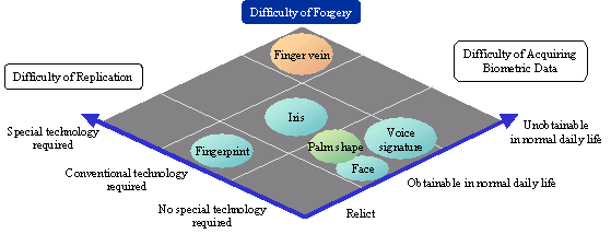 the type of technology necessary for accurate crime analysis Types of crime analysis and analytical products   police domains to overlap  by removing the physical and technological boundaries that had been previously   accurate predictions of criminal activity including predictions of future  skills  and lacked the necessary ability to manage large data sets and manipulate crime .